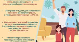 помощи за семействата във връзка с въведените противоепидемични ограничения